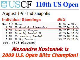 World Chess Champion and Chess Queen Alexandra Kosteniuk became US Open Blitz Champion