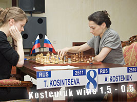 Alexandra Kosteniuk beat Tatiana Kosintseva at the World Chess Championship in Nalchik
