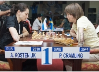 Nalchik 2008 Semi-finals and Finals Hou - Kosteniuk