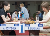20080910_9Kosteniuk-Cramling