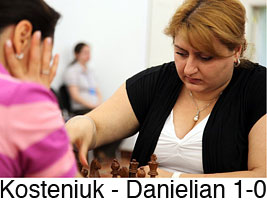 Chess Queen Alexandra Kosteniuk beats Elina Danielian in Kazan Grand Prix