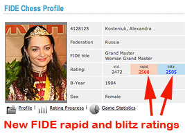 Chess Queen Alexandra Kosteniuk's FIDE rating page