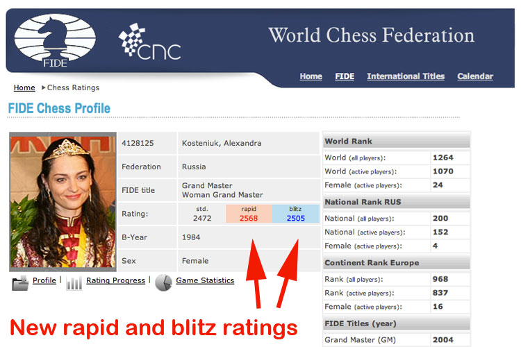 Chess Queen Alexandra Kosteniuk's Rating Card on July 1, 2012