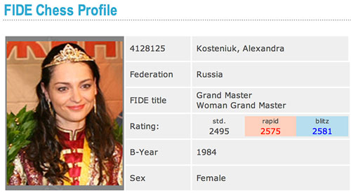 Chess Queen Alexandra Kosteniuk
